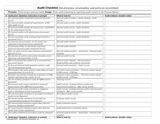 Download Internal Audit Checklist Template Excel PDF – Audit Checklist Template