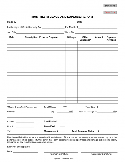 Download Mileage Expense Report Form PDF – Expense Report Form