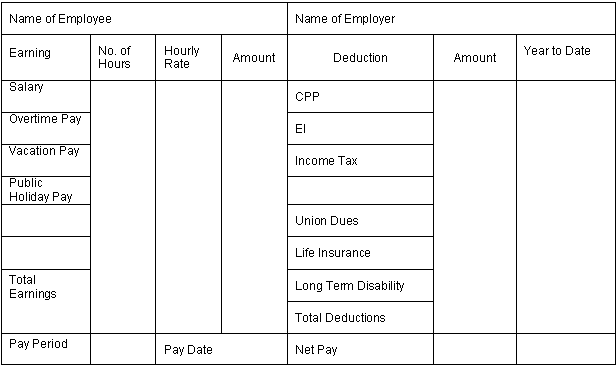 Download Printable Pay Stub Template PDF – Payroll Stub Template Free