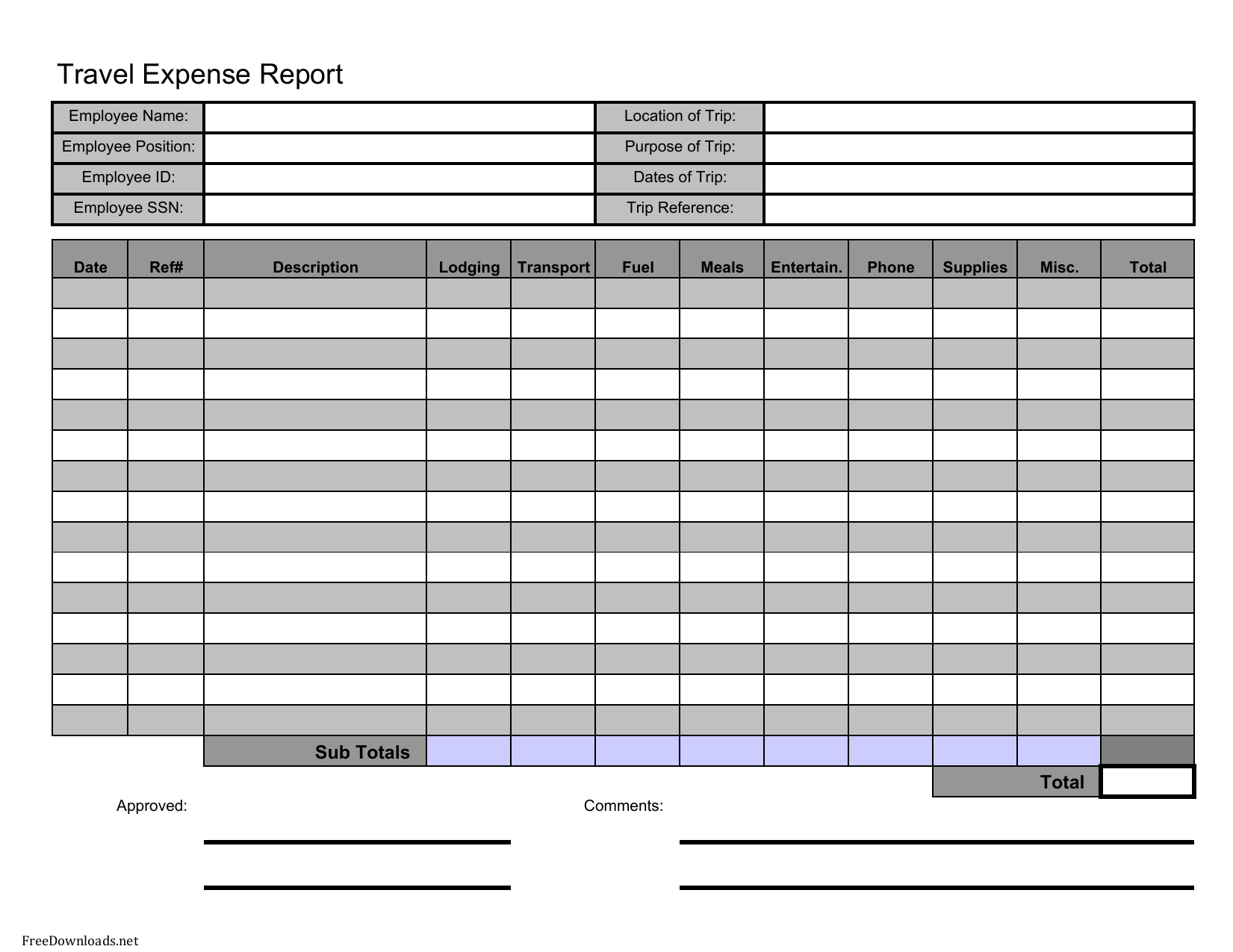 download travel expense report template excel pdf rtf word